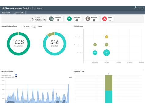 HPE Recovery Manager Centralソフトウェア OID7538054 | HPE 日本
